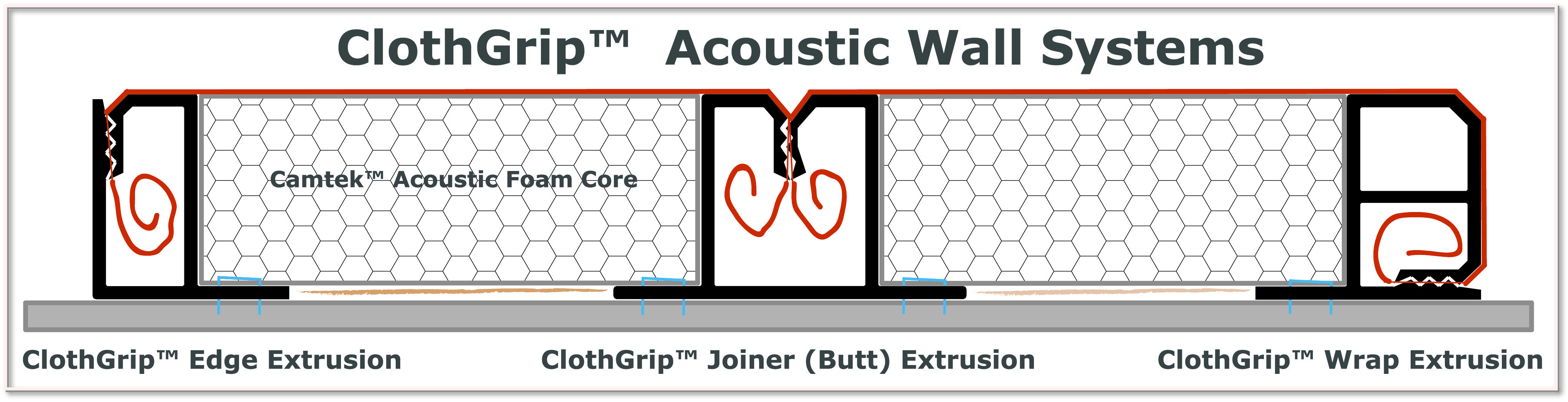 ClothGrip Acoustic Panels