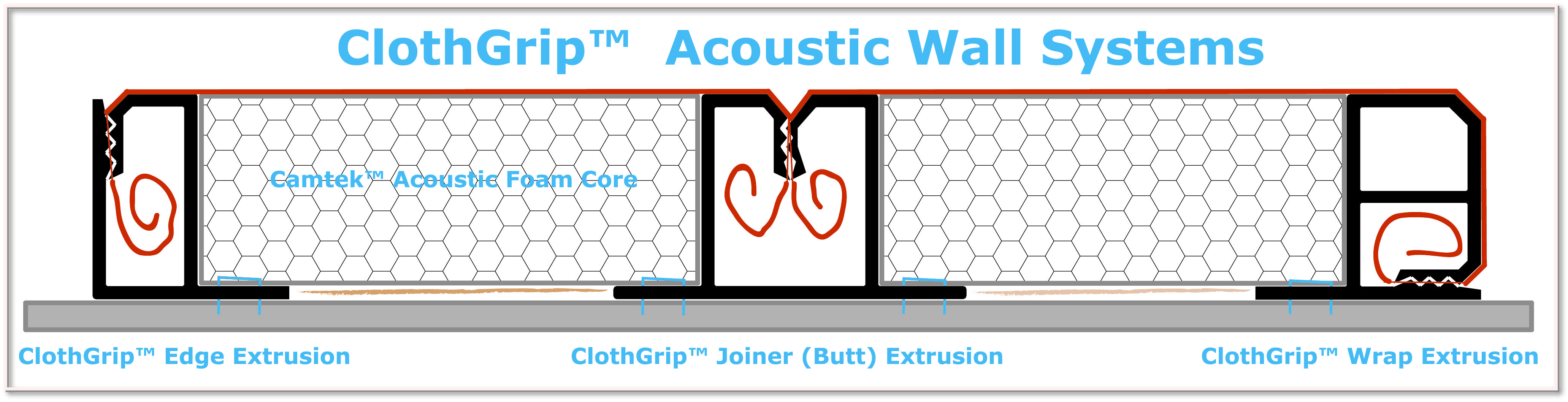 ClothGrip Acoustic Panels